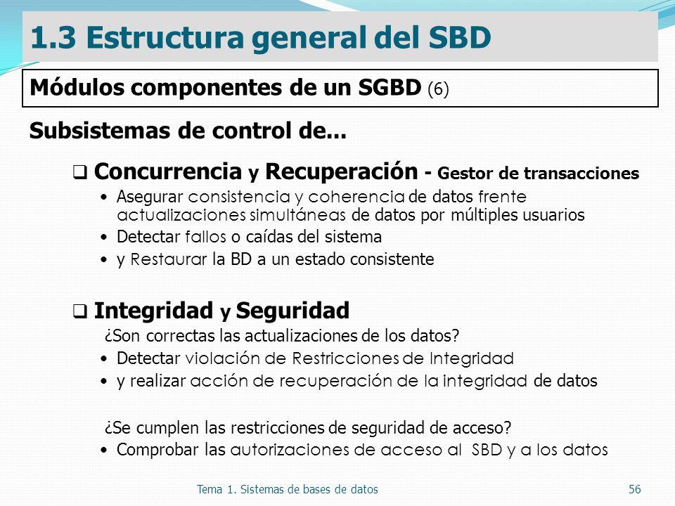 Tema 1. Sistemas de bases de datos56 Subsistemas de control de... Concurrencia y Recuperación - Gestor de transacciones Asegurar consistencia y cohere