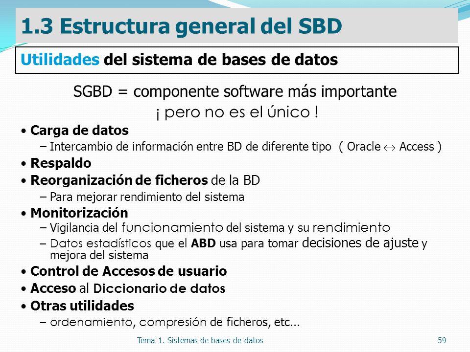 Tema 1. Sistemas de bases de datos59 SGBD = componente software más importante ¡ pero no es el único ! Carga de datos –Intercambio de información entr