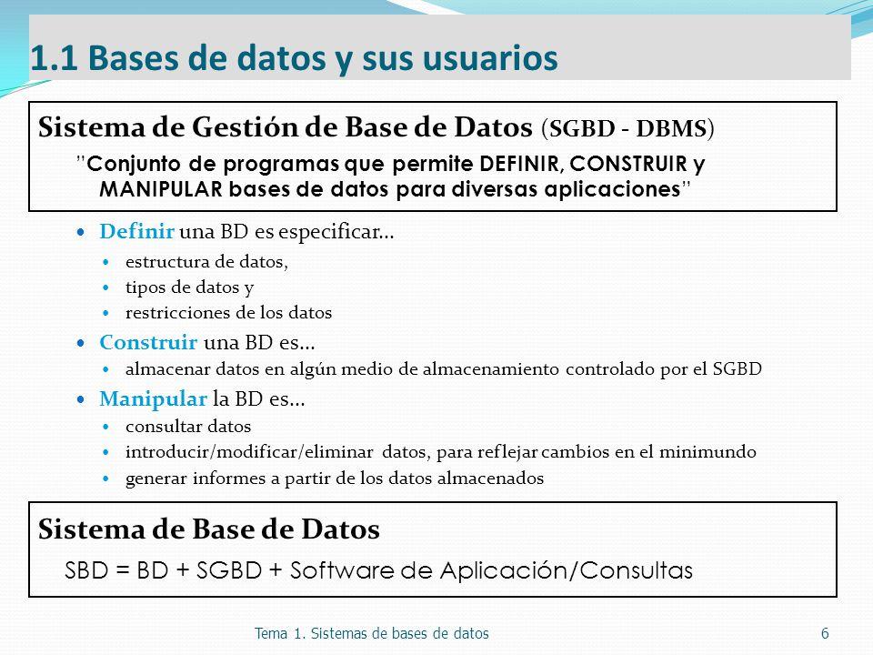 1.1 Bases de datos y sus usuarios Sistema de Gestión de Base de Datos (SGBD - DBMS) Conjunto de programas que permite DEFINIR, CONSTRUIR y MANIPULAR bases de datos para diversas aplicaciones Definir una BD es especificar...