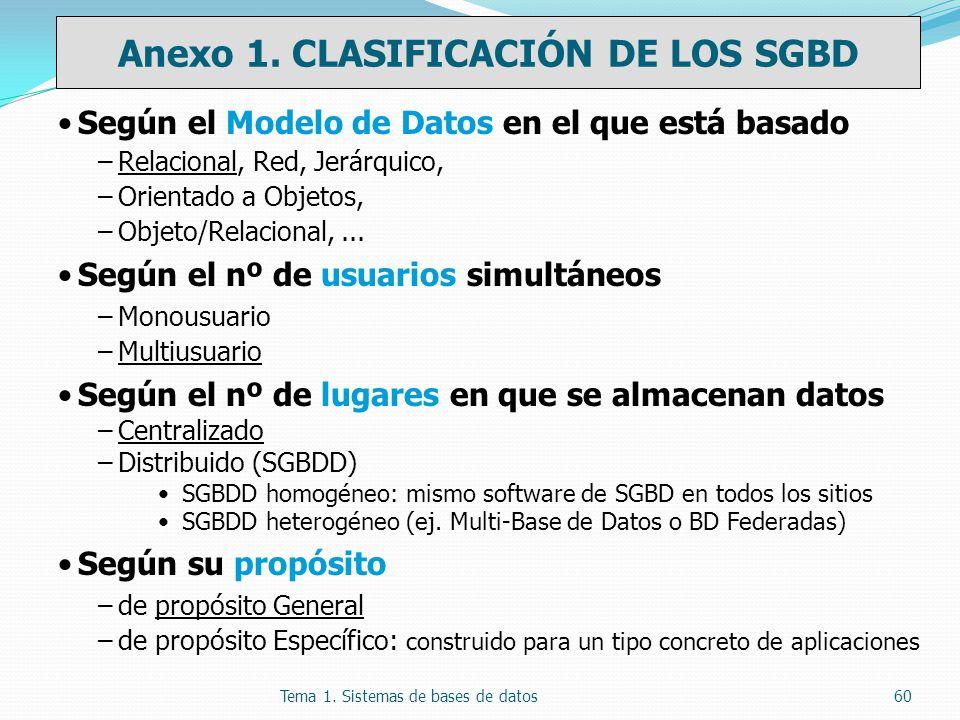 Tema 1. Sistemas de bases de datos60 Según el Modelo de Datos en el que está basado –Relacional, Red, Jerárquico, –Orientado a Objetos, –Objeto/Relaci