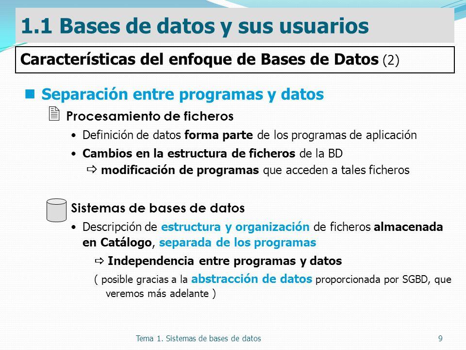Tema 1. Sistemas de bases de datos9 Separación entre programas y datos Procesamiento de ficheros Definición de datos forma parte de los programas de a