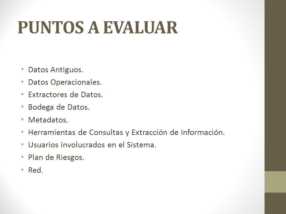 PUNTOS A EVALUAR Datos Antiguos.Datos Operacionales.