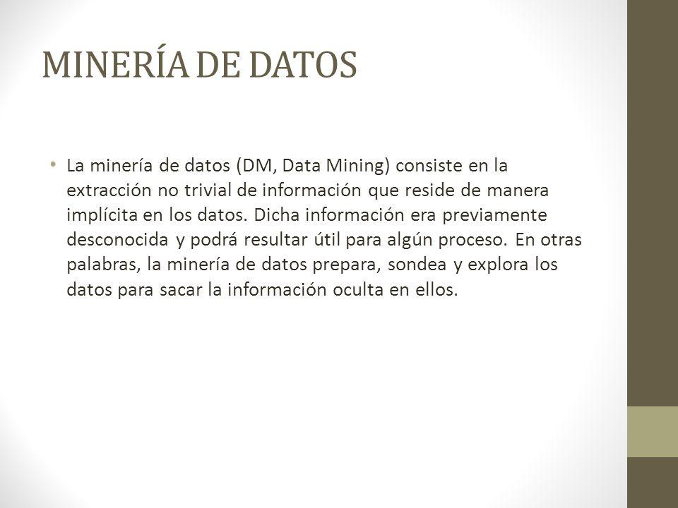MINERÍA DE DATOS La minería de datos (DM, Data Mining) consiste en la extracción no trivial de información que reside de manera implícita en los datos.