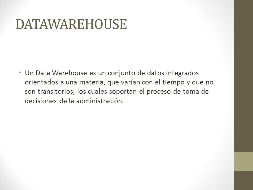 DATAWAREHOUSE Un Data Warehouse es un conjunto de datos integrados orientados a una materia, que varían con el tiempo y que no son transitorios, los cuales soportan el proceso de toma de decisiones de la administración.