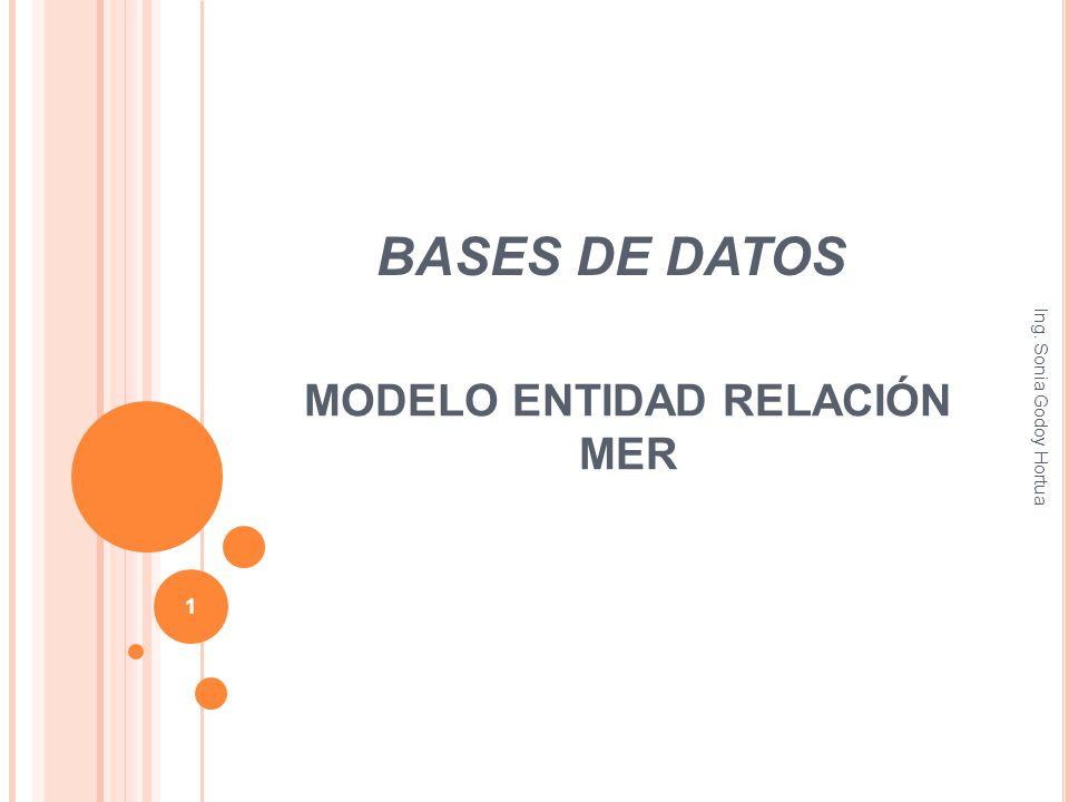 MODELO Es una representación de la realidad que contiene las características generales MODELO DE DATOS Es una colección de herramientas conceptuales para describir los datos, las relaciones que existen entre ellos, semántica y restricciones Ing.