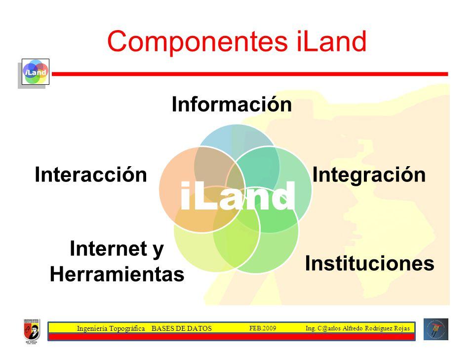 Ingeniería Topográfica BASES DE DATOS Ing. C@arlos Alfredo Rodríguez RojasFEB.2009 Componentes iLand Información Integración Instituciones Internet y