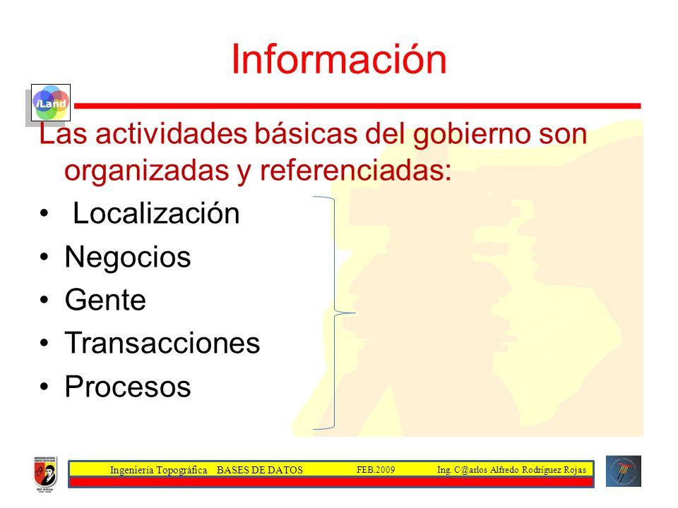 Ingeniería Topográfica BASES DE DATOS Ing. C@arlos Alfredo Rodríguez RojasFEB.2009 Información Las actividades básicas del gobierno son organizadas y