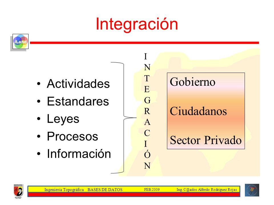 Ingeniería Topográfica BASES DE DATOS Ing. C@arlos Alfredo Rodríguez RojasFEB.2009 Integración Actividades Estandares Leyes Procesos Información Gobie