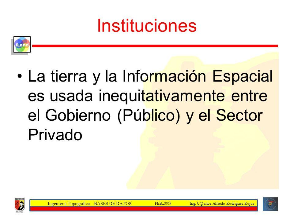 Ingeniería Topográfica BASES DE DATOS Ing. C@arlos Alfredo Rodríguez RojasFEB.2009 Instituciones La tierra y la Información Espacial es usada inequita