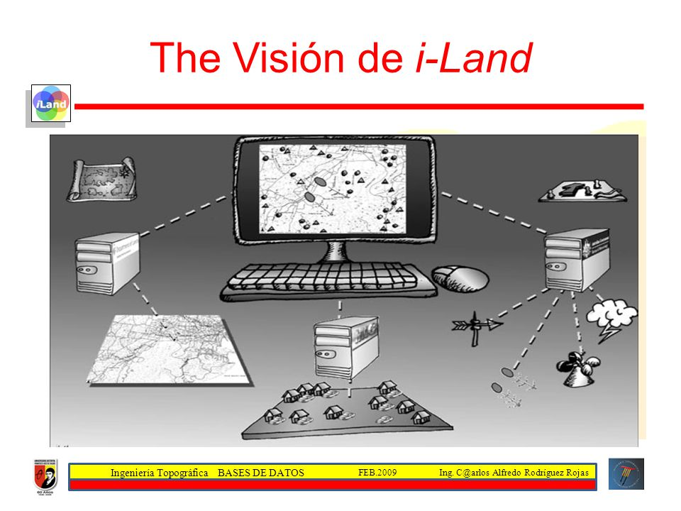 Ingeniería Topográfica BASES DE DATOS Ing. C@arlos Alfredo Rodríguez RojasFEB.2009 The Visión de i-Land
