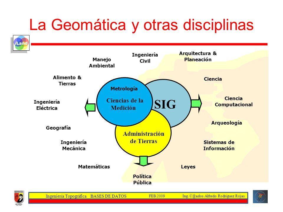 Ingeniería Topográfica BASES DE DATOS Ing. C@arlos Alfredo Rodríguez RojasFEB.2009 La Geomática y otras disciplinas Administración de Tierras SIG Inge