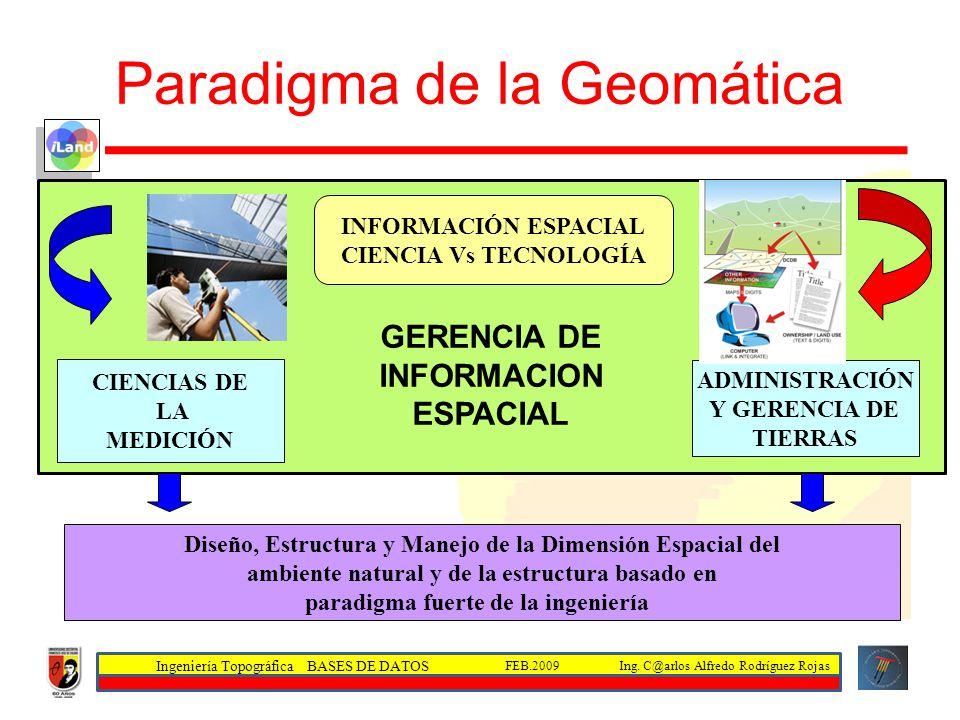 Ingeniería Topográfica BASES DE DATOS Ing. C@arlos Alfredo Rodríguez RojasFEB.2009 GERENCIA DE INFORMACION ESPACIAL Paradigma de la Geomática CIENCIAS