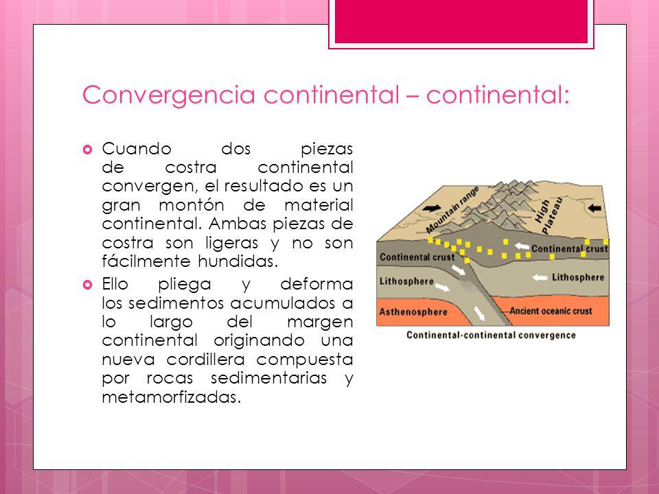 Convergencia continental – continental: Cuando dos piezas de costra continental convergen, el resultado es un gran montón de material continental. Amb