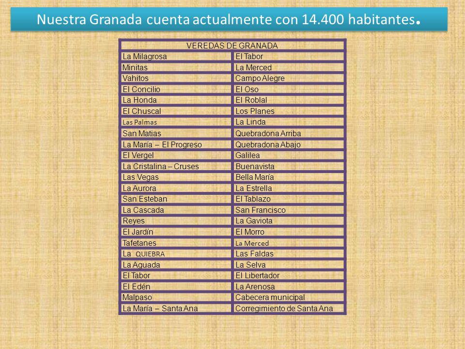 Nuestra Granada cuenta actualmente con 14.400 habitantes. VEREDAS DE GRANADA La MilagrosaEl Tabor MinitasLa Merced VahitosCampo Alegre El Concilio El