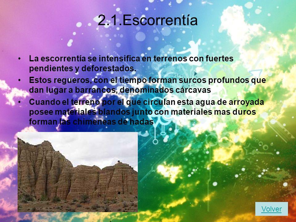 2.Acción geológica de las aguas superficiales El agua procedente de las precipitaciones o del deshielo se va infiltrando en el terreno hasta que el su