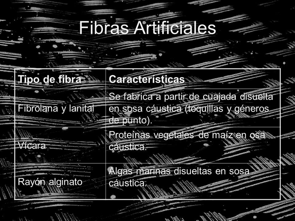 Fibras Artificiales Tipo de fibra Características Fibrolana y lanital Se fabrica a partir de cuajada disuelta en sosa cáustica (toquillas y géneros de