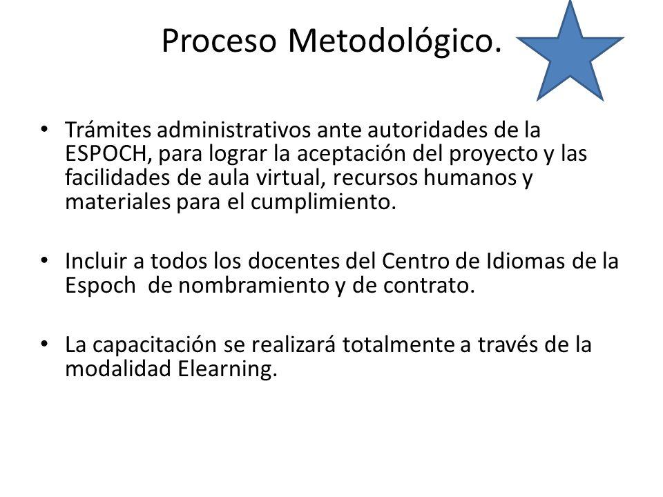 Proceso Metodológico. Trámites administrativos ante autoridades de la ESPOCH, para lograr la aceptación del proyecto y las facilidades de aula virtual