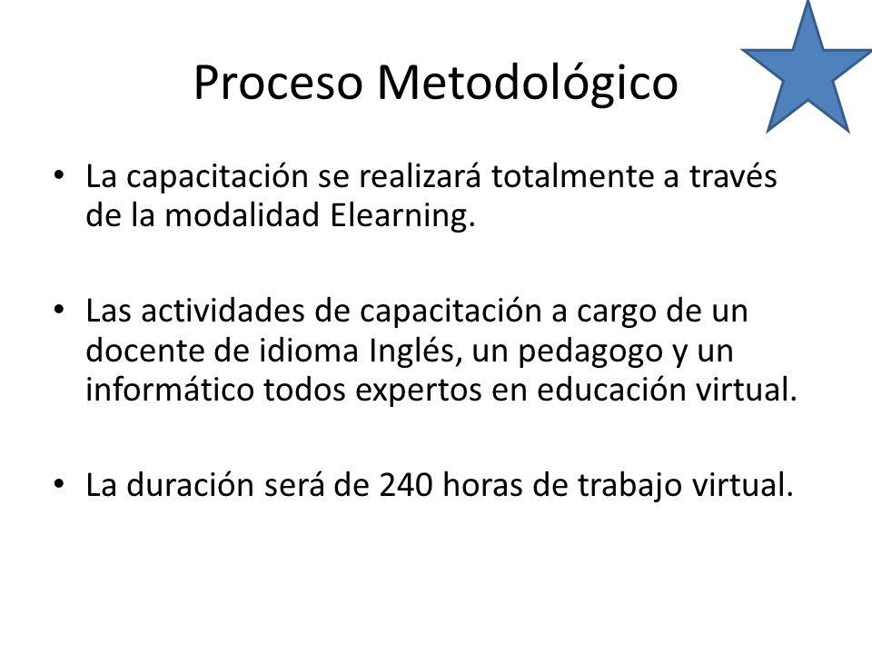 Proceso Metodológico La capacitación se realizará totalmente a través de la modalidad Elearning. Las actividades de capacitación a cargo de un docente