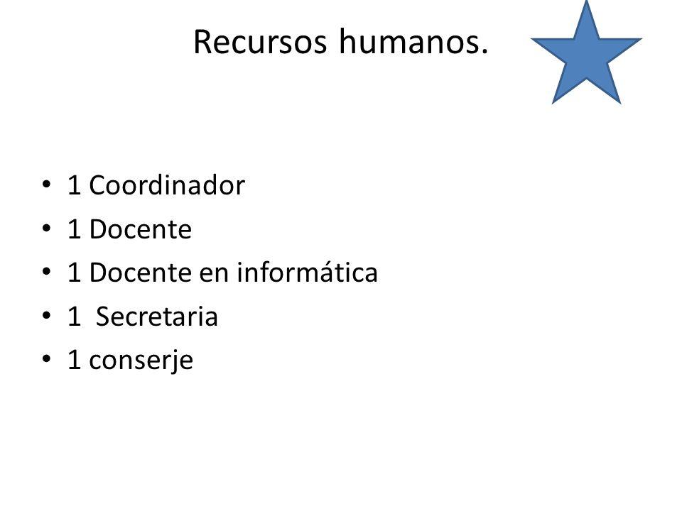 Recursos humanos. 1 Coordinador 1 Docente 1 Docente en informática 1 Secretaria 1 conserje