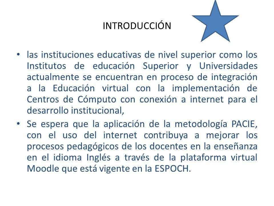 INTRODUCCIÓN las instituciones educativas de nivel superior como los Institutos de educación Superior y Universidades actualmente se encuentran en pro