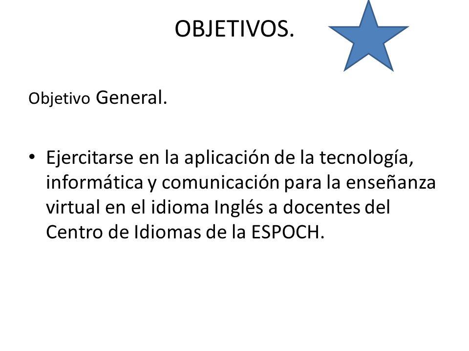 OBJETIVOS. Objetivo General. Ejercitarse en la aplicación de la tecnología, informática y comunicación para la enseñanza virtual en el idioma Inglés a