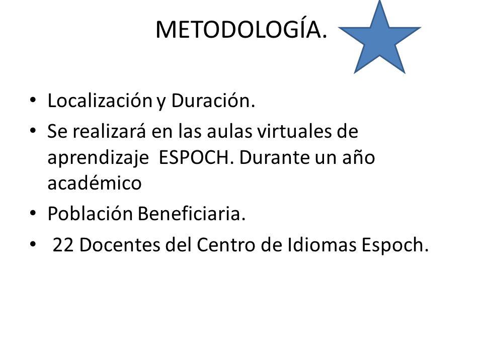 Proceso Metodológico.