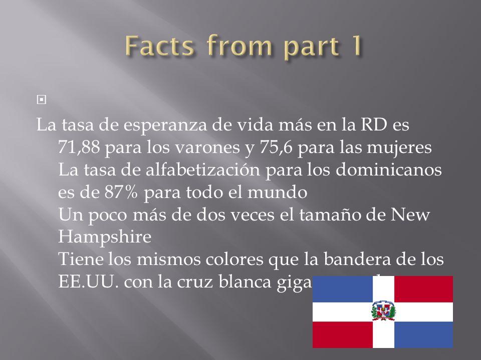 La tasa de esperanza de vida más en la RD es 71,88 para los varones y 75,6 para las mujeres La tasa de alfabetización para los dominicanos es de 87% para todo el mundo Un poco más de dos veces el tamaño de New Hampshire Tiene los mismos colores que la bandera de los EE.UU.