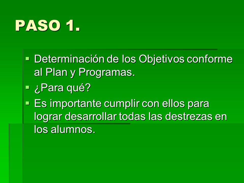 PASO 1.Determinación de los Objetivos conforme al Plan y Programas.
