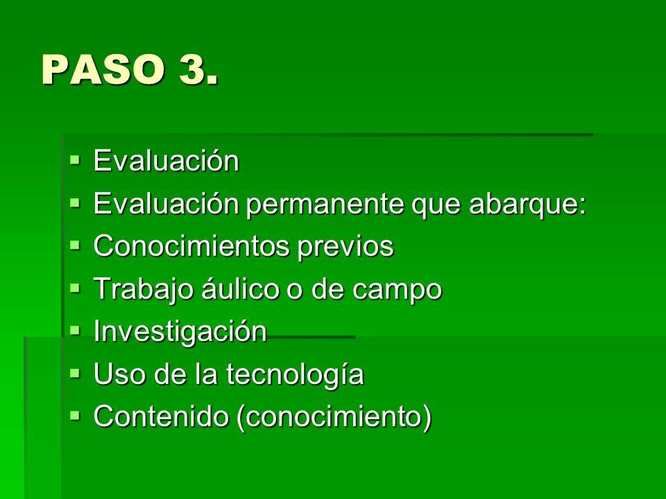 PASO 3. Evaluación Evaluación Evaluación permanente que abarque: Evaluación permanente que abarque: Conocimientos previos Conocimientos previos Trabaj