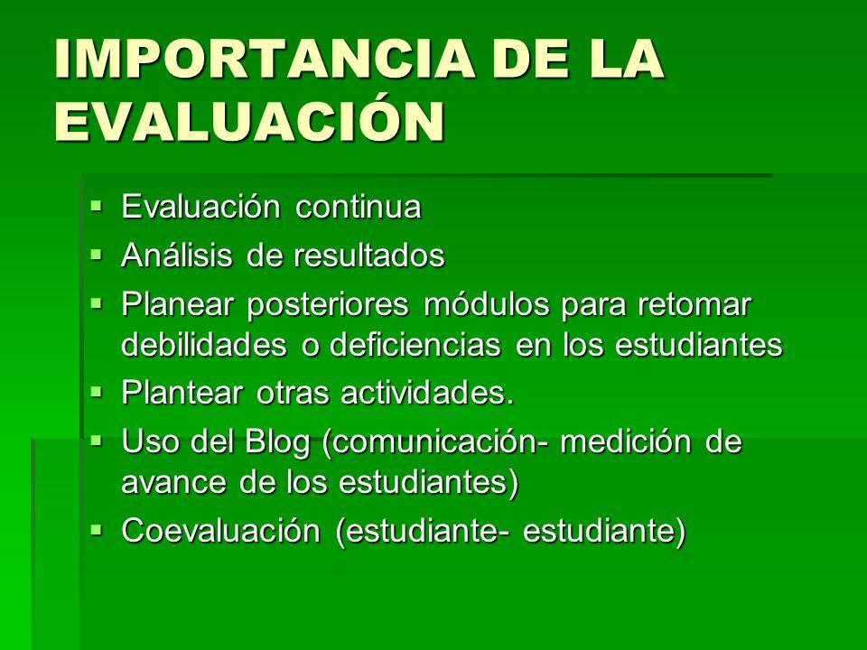 IMPORTANCIA DE LA EVALUACIÓN Evaluación continua Evaluación continua Análisis de resultados Análisis de resultados Planear posteriores módulos para re
