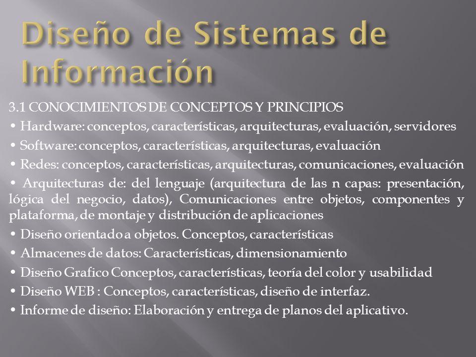 3.1 CONOCIMIENTOS DE CONCEPTOS Y PRINCIPIOS Hardware: conceptos, características, arquitecturas, evaluación, servidores Software: conceptos, caracterí