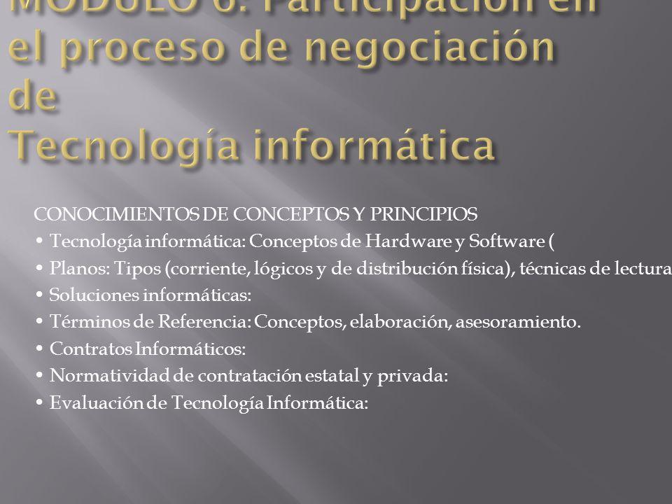 CONOCIMIENTOS DE CONCEPTOS Y PRINCIPIOS Tecnología informática: Conceptos de Hardware y Software ( Planos: Tipos (corriente, lógicos y de distribución