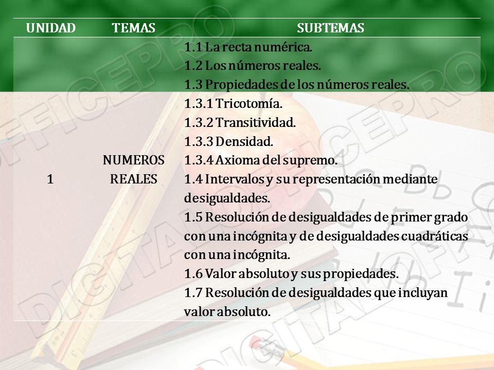 UNIDADTEMASSUBTEMAS 1 NUMEROS REALES 1.1 La recta numérica. 1.2 Los números reales. 1.3 Propiedades de los números reales. 1.3.1 Tricotomía. 1.3.2 Tra