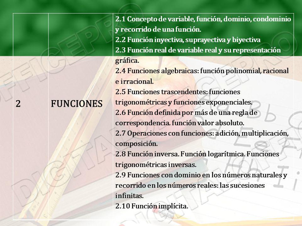2FUNCIONES 2.1 Concepto de variable, función, dominio, condominio y recorrido de una función. 2.2 Función inyectiva, suprayectiva y biyectiva 2.3 Func