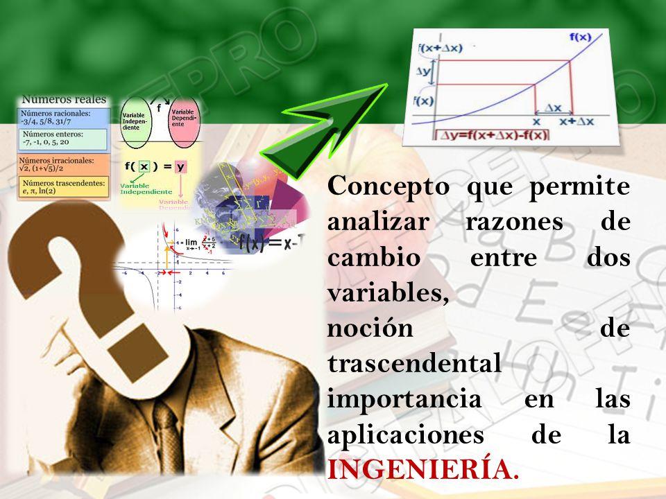 Concepto que permite analizar razones de cambio entre dos variables, noción de trascendental importancia en las aplicaciones de la INGENIERÍA.
