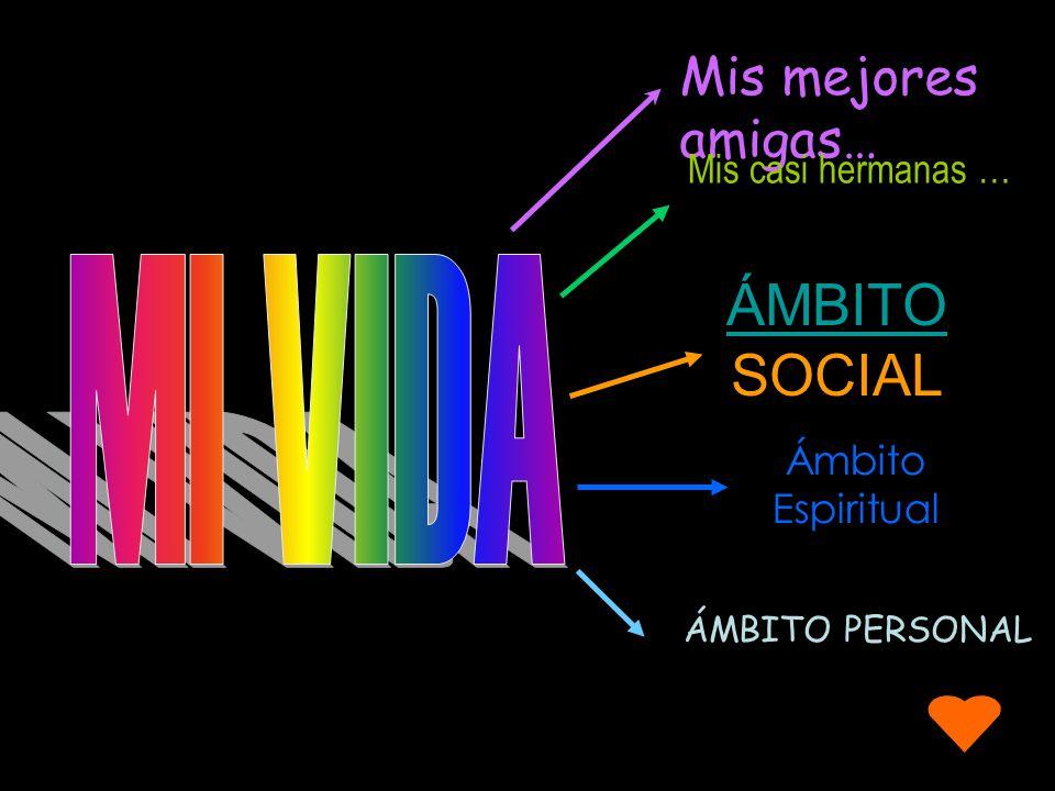 ÁMBITO SOCIAL Mis mejores amigas… Mis casi hermanas … Ámbito Espiritual ÁMBITO PERSONAL
