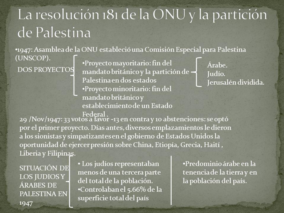 1947: Asamblea de la ONU estableció una Comisión Especial para Palestina (UNSCOP).
