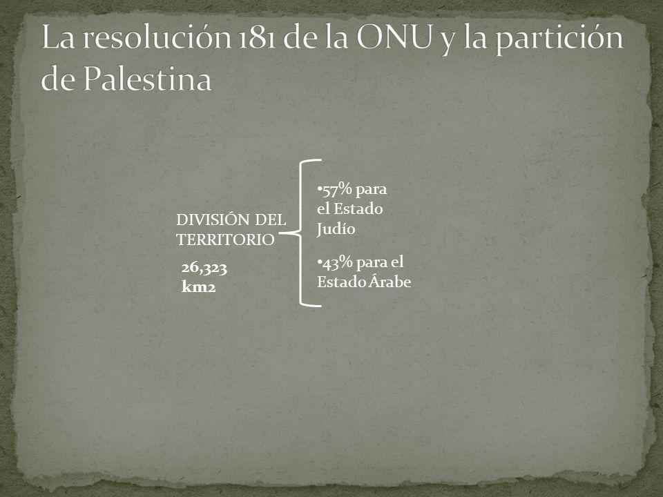 DIVISIÓN DEL TERRITORIO 26,323 km2 57% para el Estado Judío 43% para el Estado Árabe