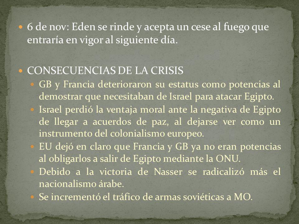 6 de nov: Eden se rinde y acepta un cese al fuego que entraría en vigor al siguiente día.