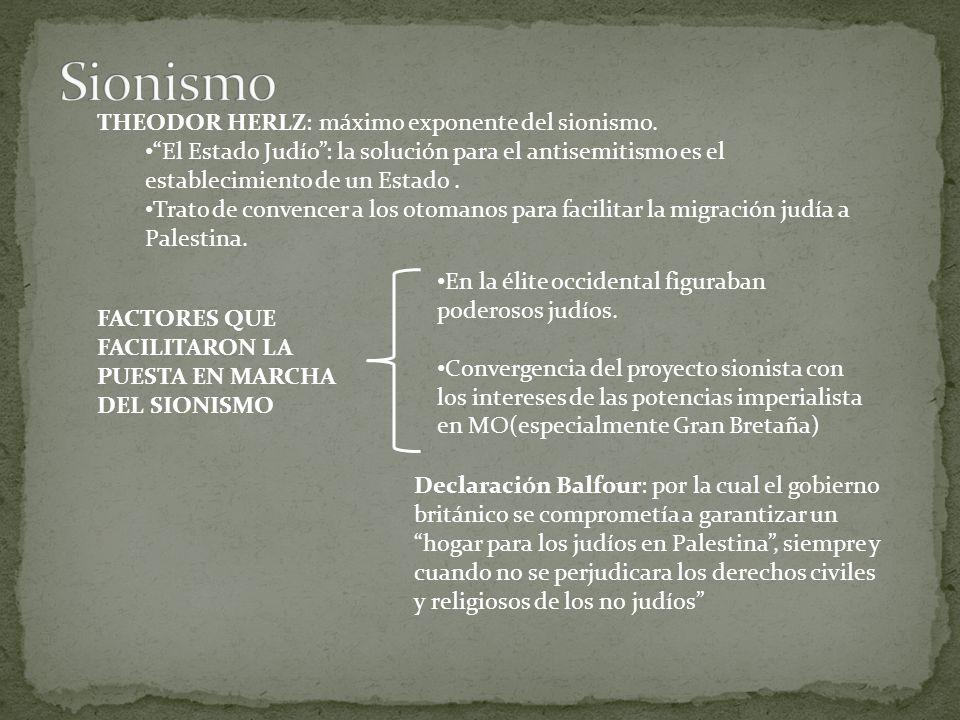 THEODOR HERLZ: máximo exponente del sionismo.