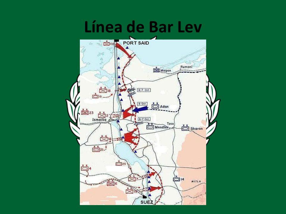 Línea de Bar Lev