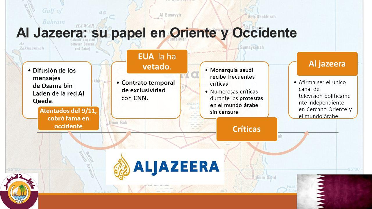 Difusión de los mensajes de Osama bin Laden de la red Al Qaeda.