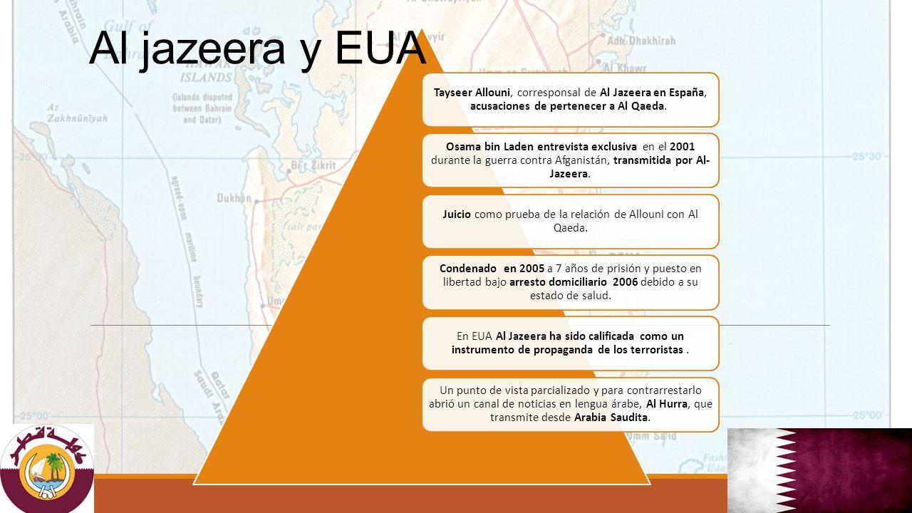 Tayseer Allouni, corresponsal de Al Jazeera en España, acusaciones de pertenecer a Al Qaeda.
