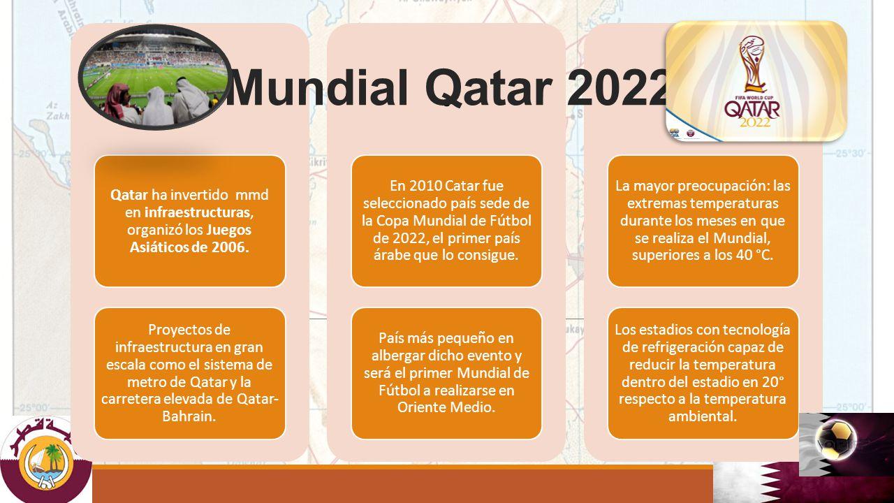 Qatar ha invertido mmd en infraestructuras, organizó los Juegos Asiáticos de 2006. Proyectos de infraestructura en gran escala como el sistema de metr