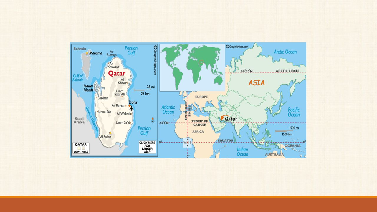 QATAR y su importante papel mundial Índice de desarrollo humano más alto de todo el mundo árabe.
