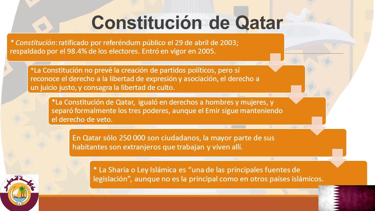 Constitución de Qatar * Constitución: ratificado por referéndum público el 29 de abril de 2003; respaldado por el 98.4% de los electores. Entró en vig