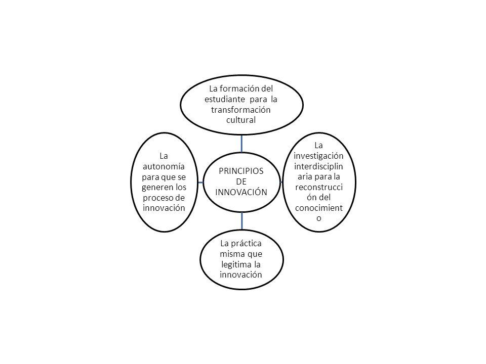 PRINCIPIOS DE INNOVACIÓN La formación del estudiante para la transformación cultural La investigación interdisciplin aria para la reconstrucci ón del