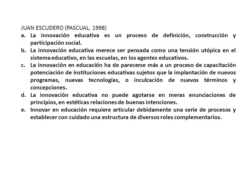 JUAN ESCUDERO (PASCUAL, 1998) a.La innovación educativa es un proceso de definición, construcción y participación social. b.La innovación educativa me