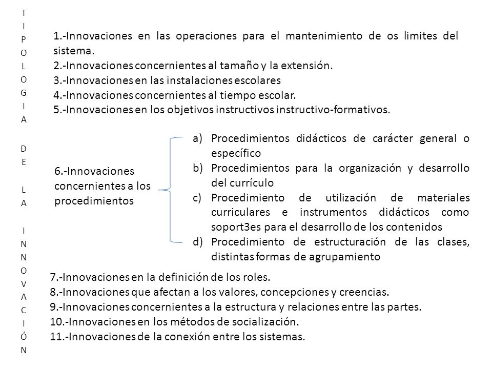 1.-Innovaciones en las operaciones para el mantenimiento de os limites del sistema. 2.-Innovaciones concernientes al tamaño y la extensión. 3.-Innovac