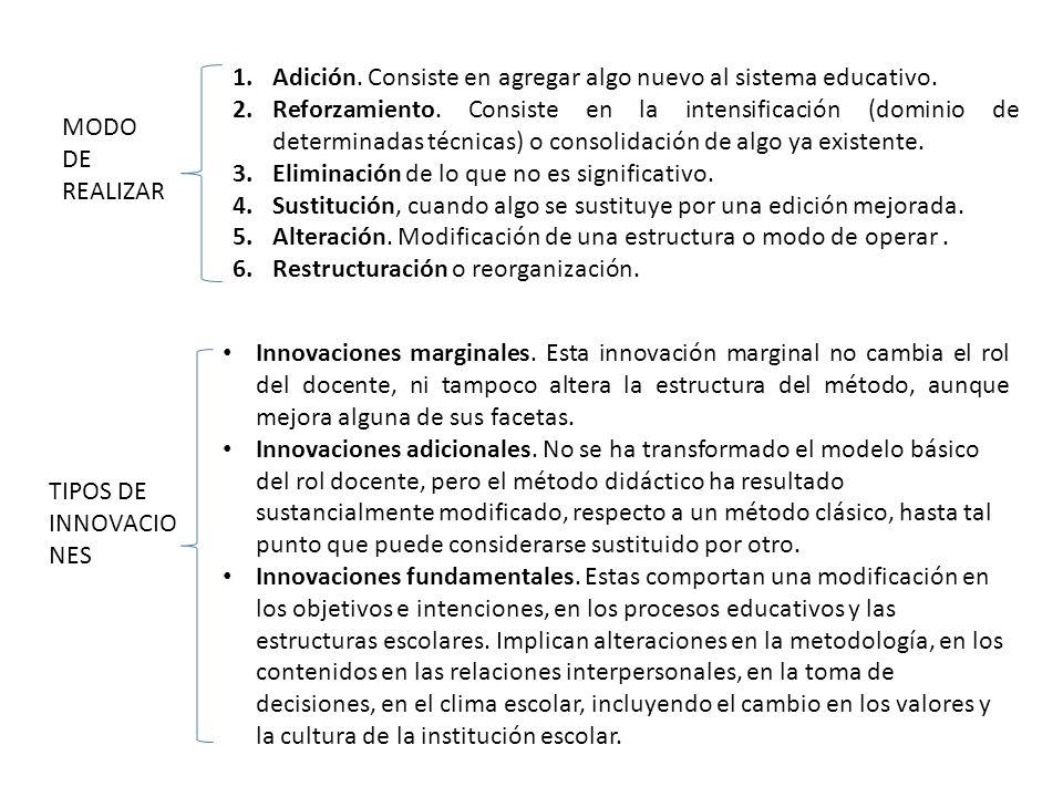 MODO DE REALIZAR 1.Adición. Consiste en agregar algo nuevo al sistema educativo. 2.Reforzamiento. Consiste en la intensificación (dominio de determina